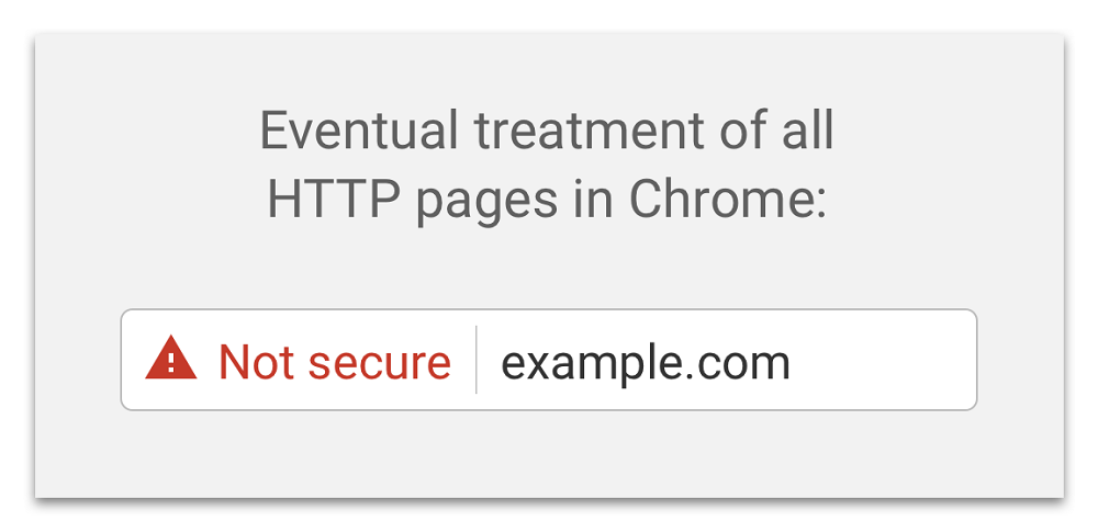 Eventual Warning for All HTTP Pages